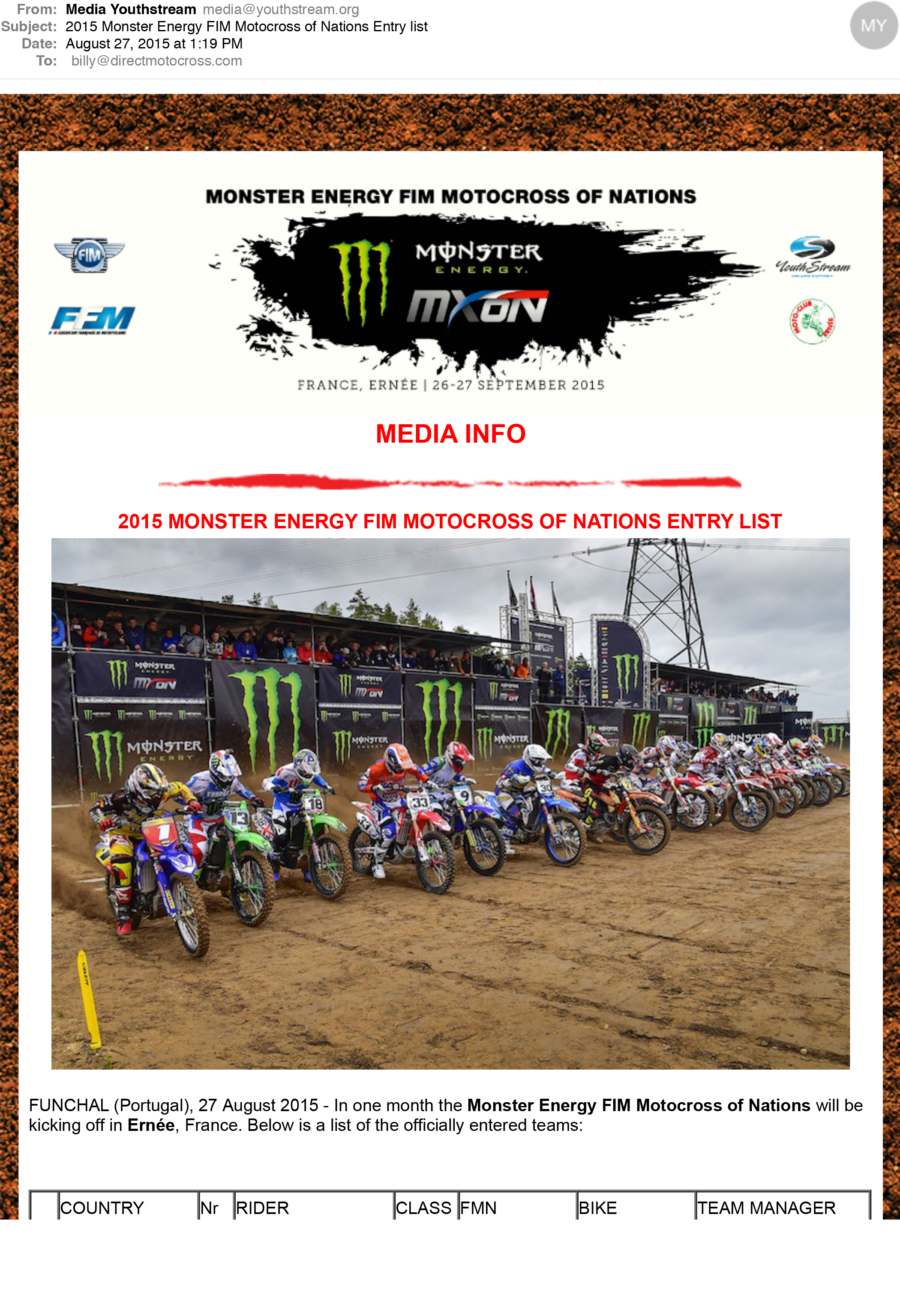 2015 Monster Energy FIM Motocross of Nations Entry list-1