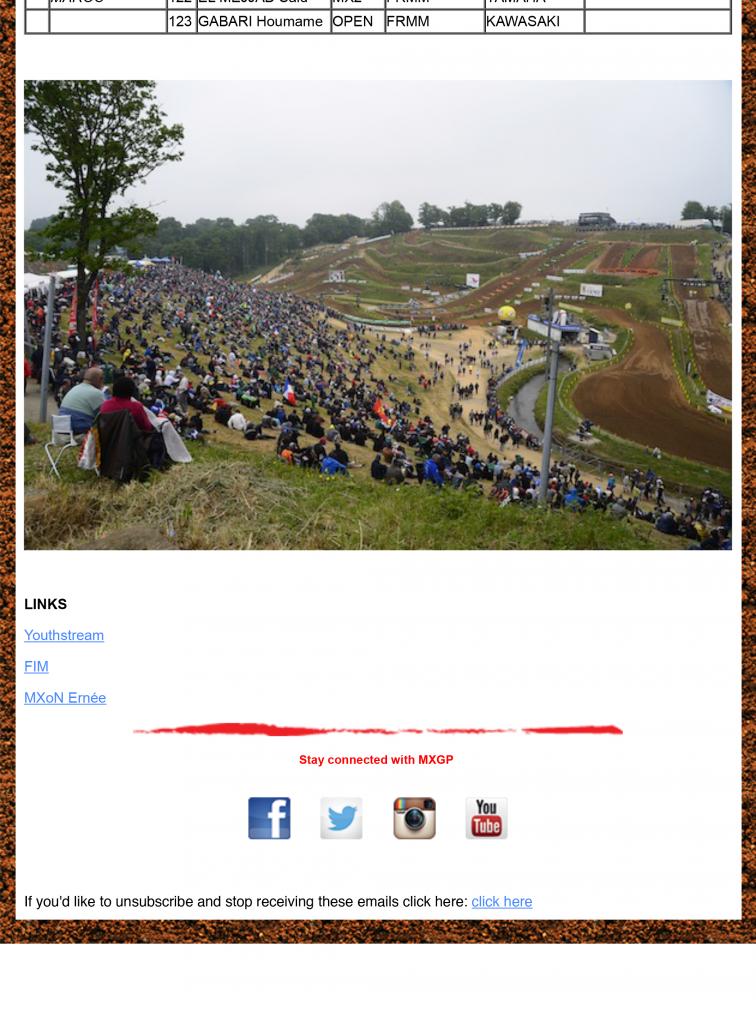 2015 Monster Energy FIM Motocross of Nations Entry list-5
