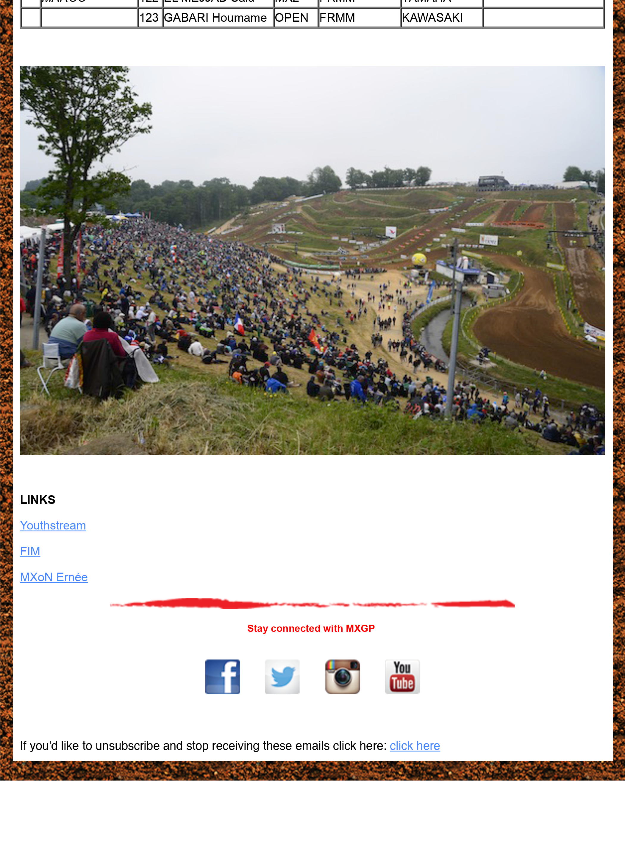 2015 Monster Energy FIM Motocross of Nations Entry list-5